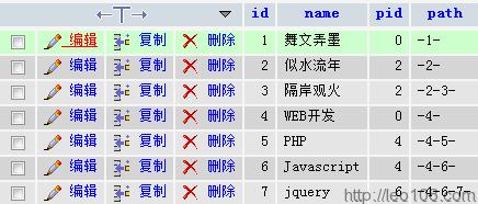 php无限分类改进版